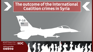Photo of The outcome of the International Coalition crimes in Syria
