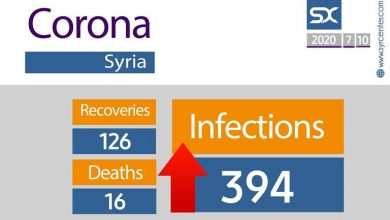 Photo of New Coronavirus infections and deaths in Syria